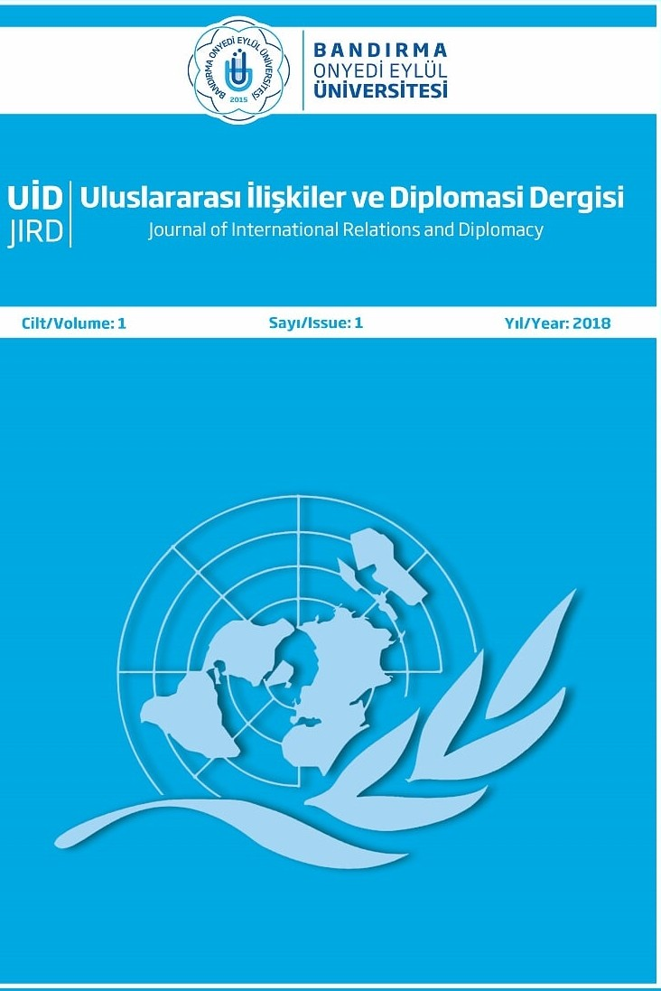 Journal of International Relations and Diplomacy